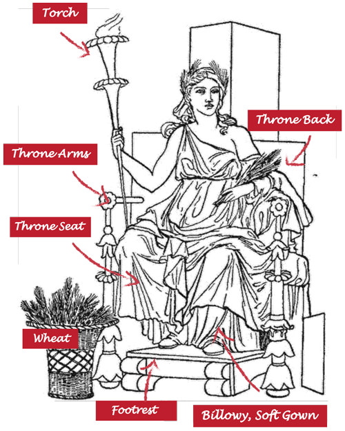 Throne of Ceres
